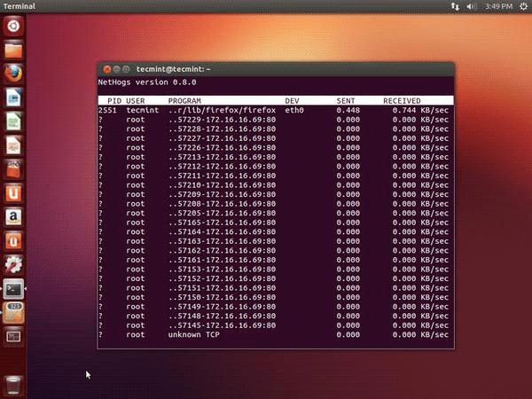 NetHogs-Preview-on-Ubuntu-12.10