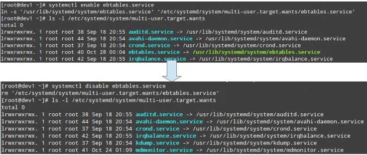 Enabling-Disabling-Services