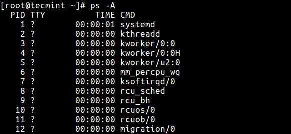 List-Processes-in-Standard-Format