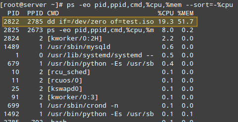Find-Linux-Processes-By-CPU-Usage