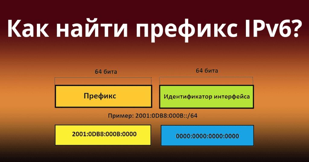 How-to-find-IPv6-Prefix