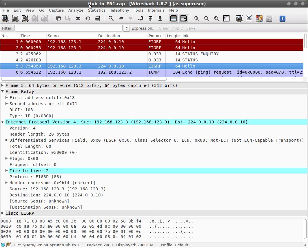 eigrp-multicast-packet-ttl-2