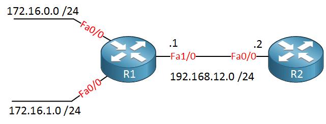 rip-summarization-1
