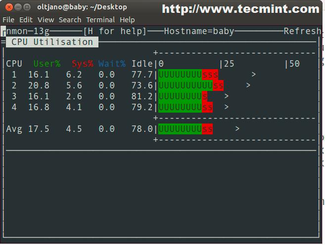 CPU-by-Processor