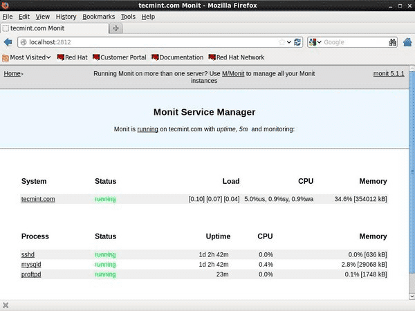 Monit-Linux-Process-Monitoring