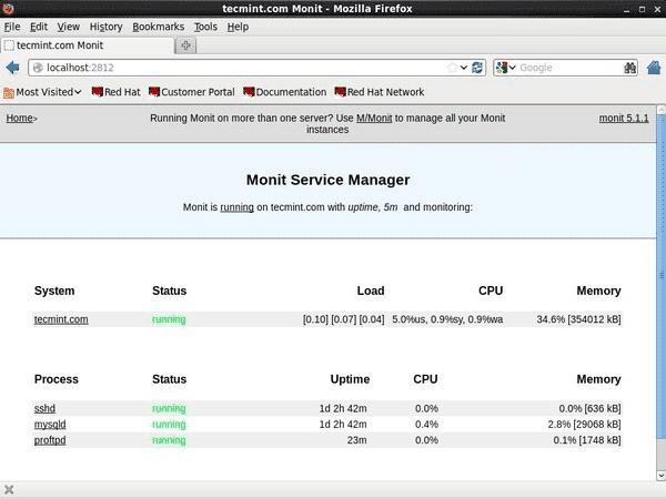 Monit-Linux-Process-Monitoring