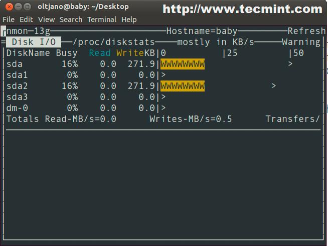 Monitor-Disk-I/O
