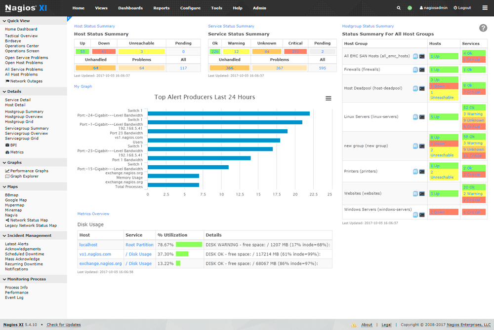 Nagios-–-IT-Infrastructure-Monitoring-Tool