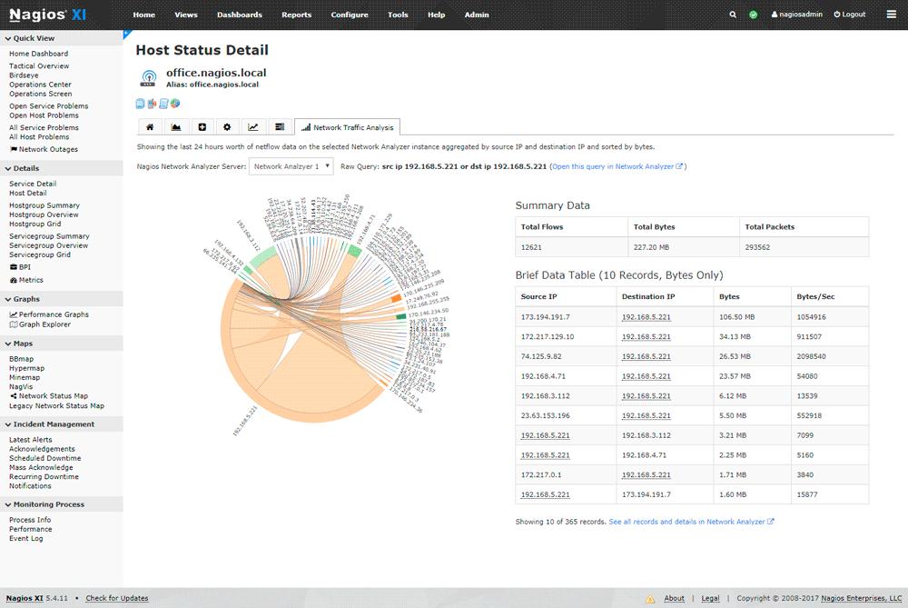 Nagios-Network-Analyzer