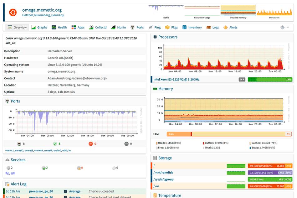 Observium-–-Network-Monitoring-Platform