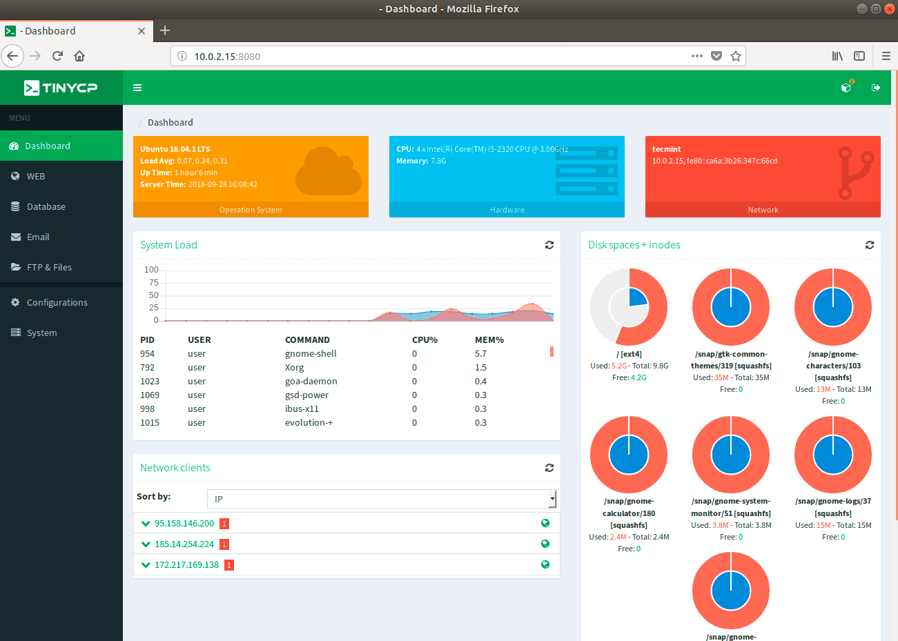Review-TinyCP-Dashboard