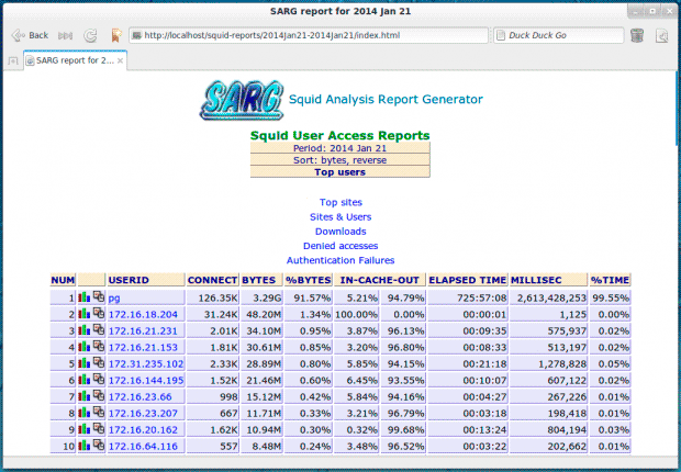 Sarg-–-Squid-Network-Analysis-Report-Generator