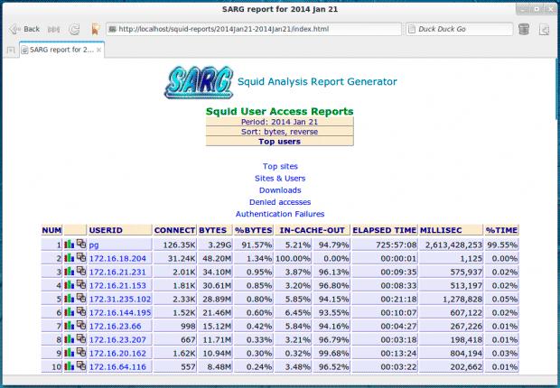 Sarg-–-Squid-Network-Analysis-Report-Generator