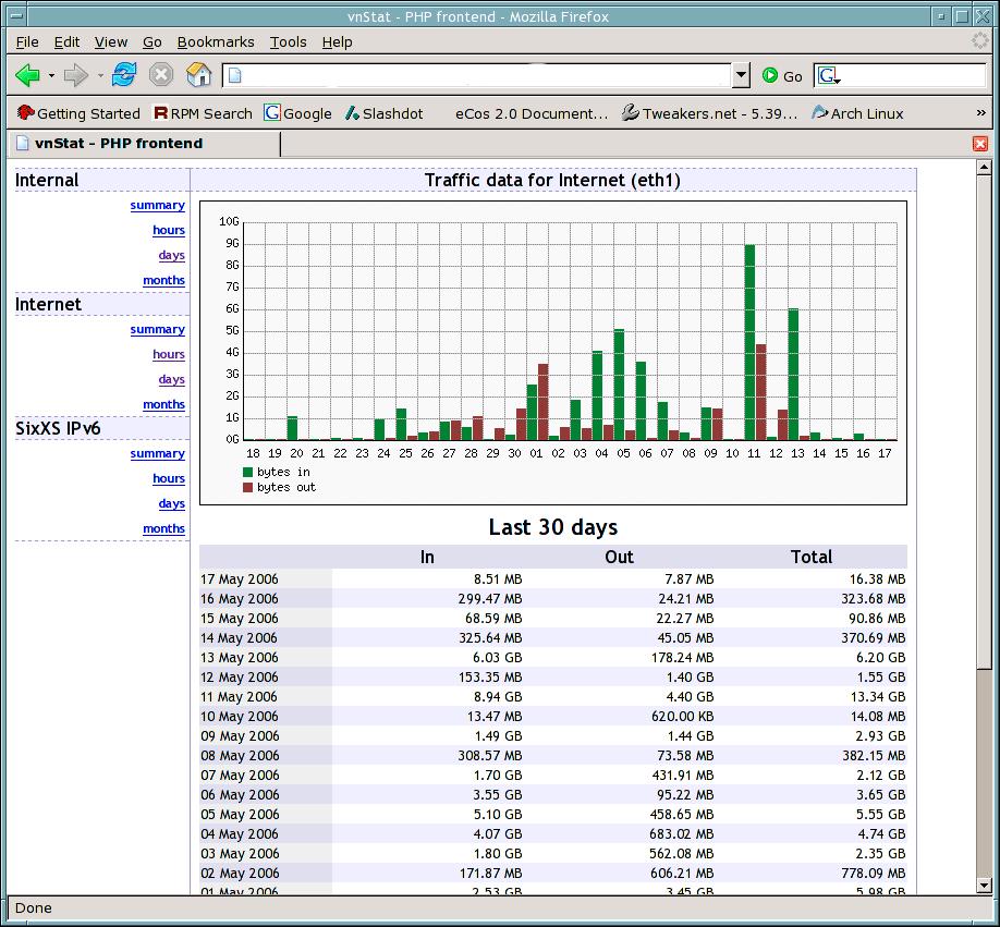 VnStat-PHP