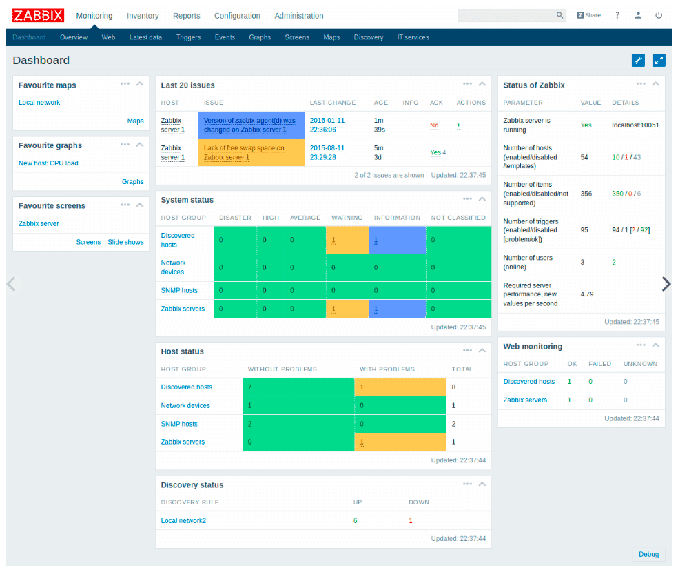 Zabbix-–-Monitoring-Solution-for-Linux