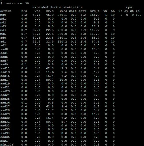 20 инструментов командной строки для мониторинга производительности Linux