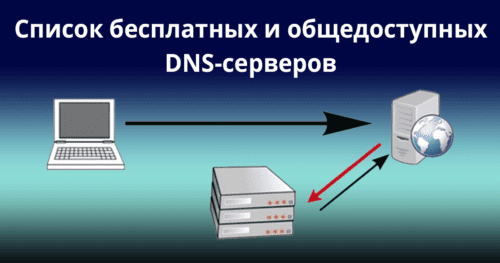 List-Of-Free-And-Public-DNS-Server