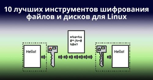10 лучших инструментов шифрования файлов и дисков для Linux