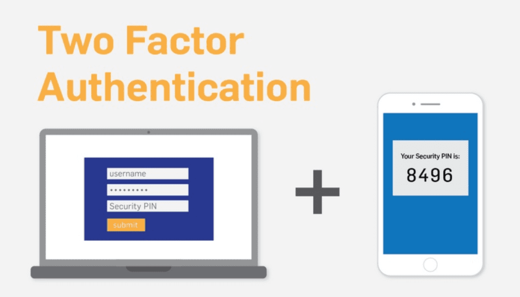 Защита информации: двухфакторная аутентификация и OAuth 2.0