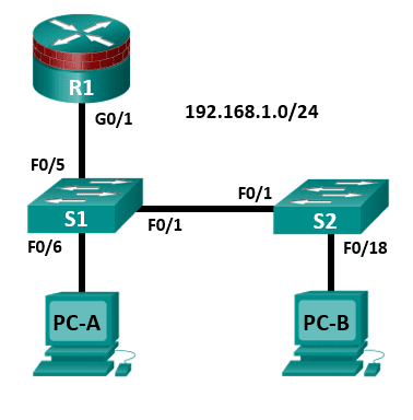 CCNA-Security-Lab-Securing-Layer-2-Switches