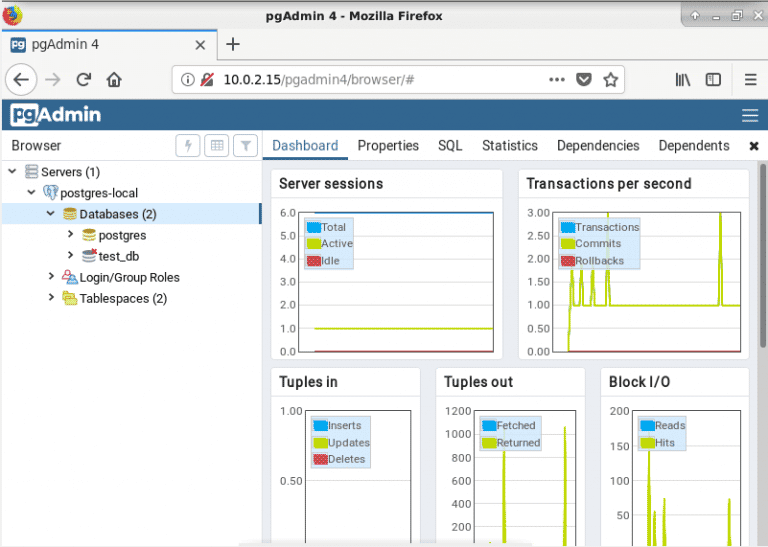 Pgadmin-Server-Performance-Overview