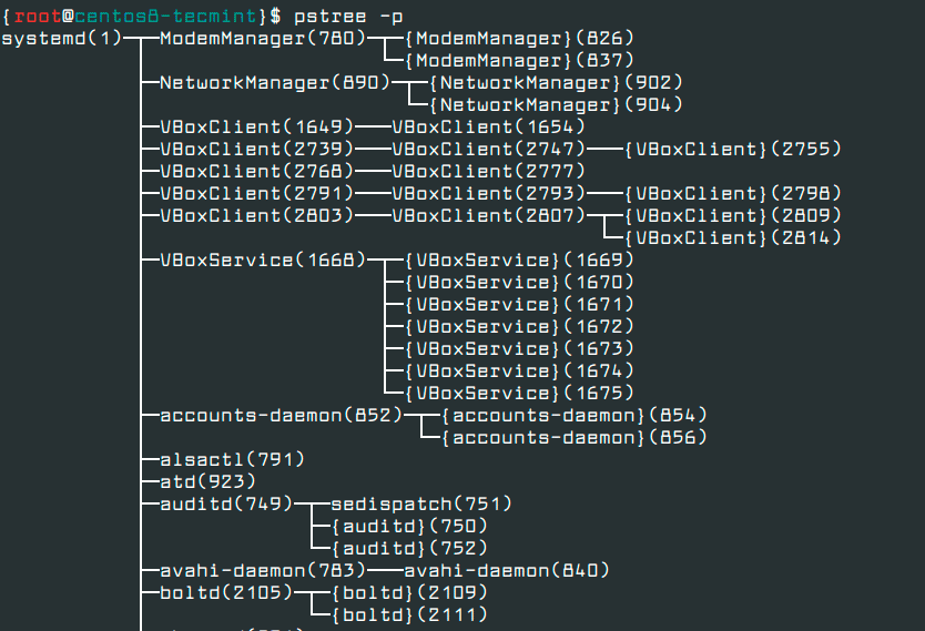 Find-Linux-Running-Processes