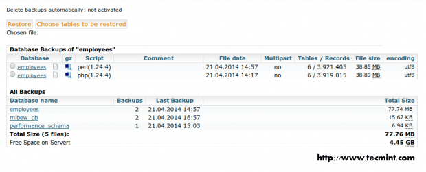MySQLDumper: инструмент резервного копирования базы данных MySQL