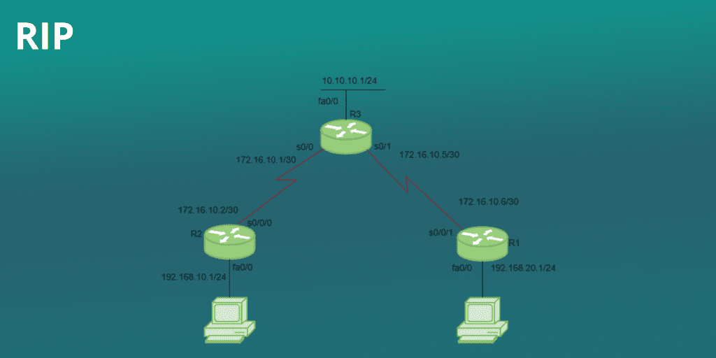 Обзор протокола RIP (Routing Information Protocol)