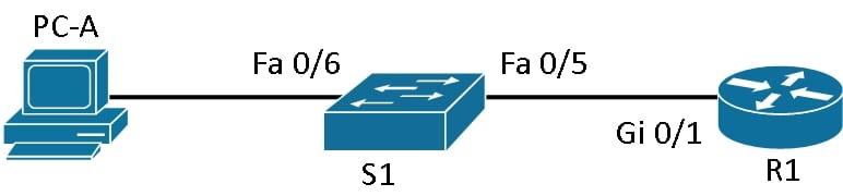 безопасность на портах коммутатора Cisco