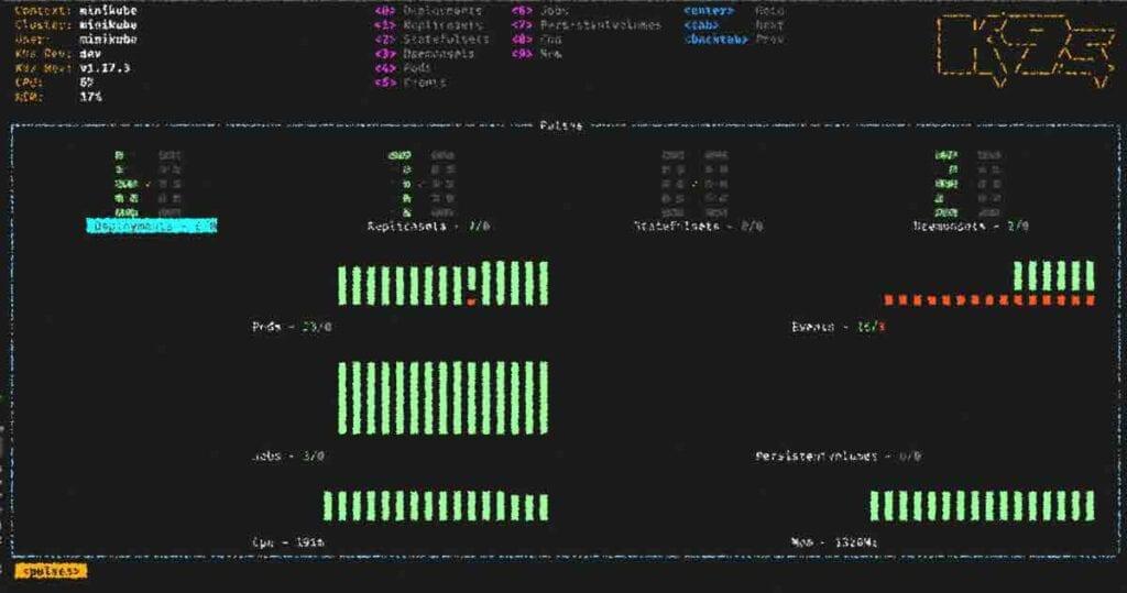 Обзор k9s: особенности терминального интерфейса под Kubernetes. Часть 1, Linux Essentials Certificate